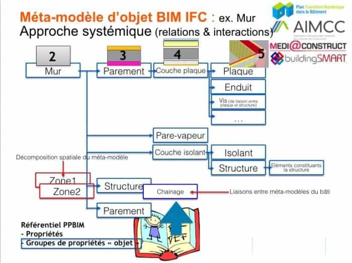 b2ap3_thumbnail_Meta-modele-objets-BIM.jpg