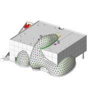 Architecture & MOE