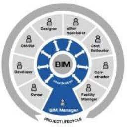 BIM-manager_logo_hexaBIM.jpg