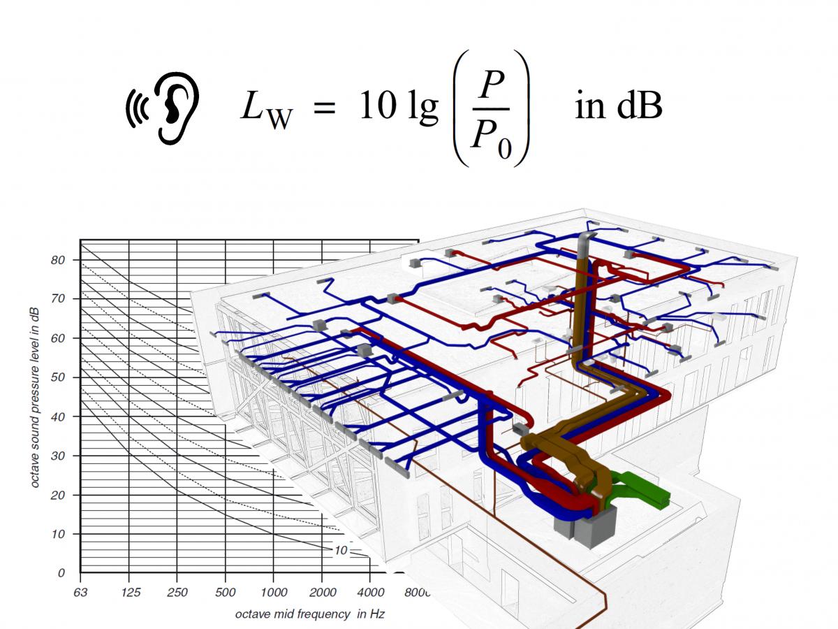 Calcul acoustique des réseaux de ventilation