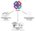 Allplan IFC and BIM between theory and practice - English