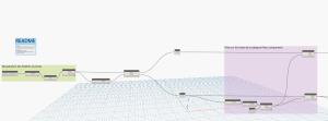Dynamo : Calcul de la surface de coffrage