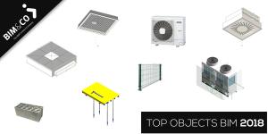 TOP-Objects-BIM-2018