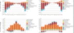 L'usage du BIM et des maquettes 3D pour l'évaluation énergétique - Projet de recherche ANR MERUBBI
