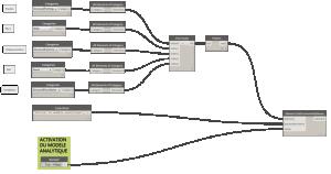 Désactivation du modèle analytique