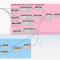 Lister les liens CAO dans une maquette numérique
