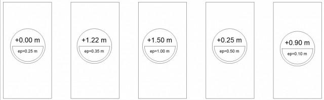 Etiquette de dalle Altimétrie et épaisseur