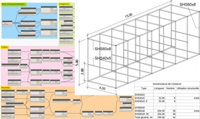 Pipes-Racks, Supports de tuyauteries paramétriques avec Dynamo