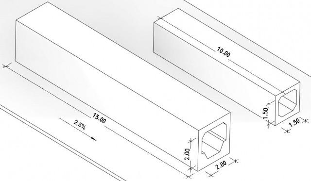 Dalot paramétrique (Section intérieure), Talonnettes (avec ou sans) inclinaison suivant plan de construction