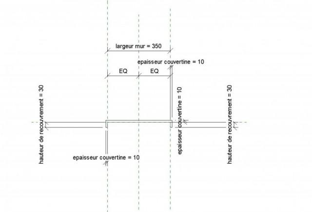 Profil de couvertine