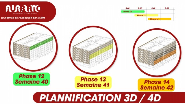 Planification 3D/4D - BIM EXE