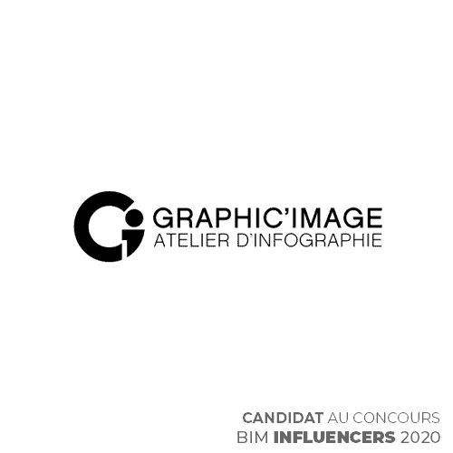 Graphic'image Atelier d'infographie