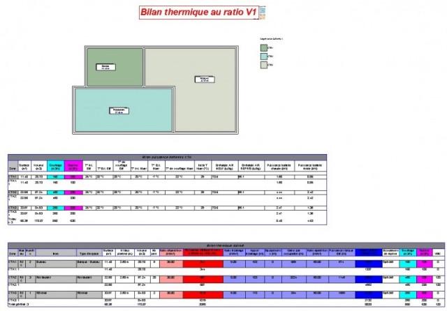 Nomenclature bilan thermique au ratio
