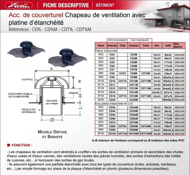 Chapeau de ventilation chute