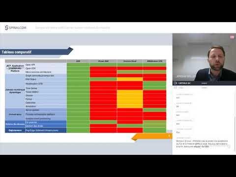 Comparatif entre le BOS de SPINALCOM et les autres middlewares du marché